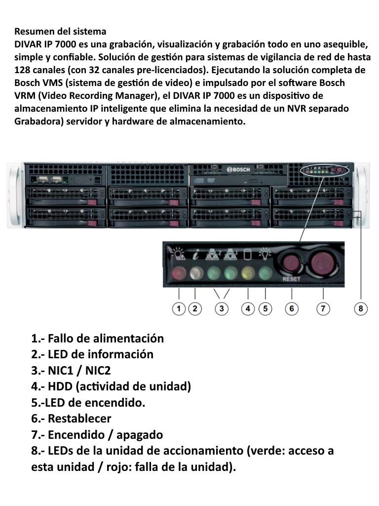 DIP-7184-8HD.config1