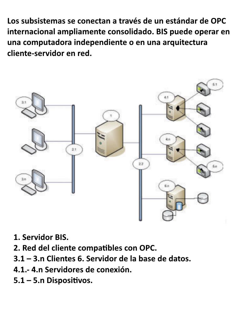 BIS-GEN-ADPACK.config2